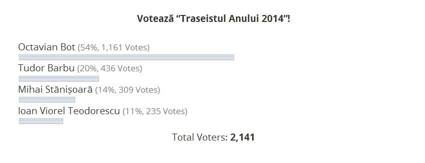 poll traseisit