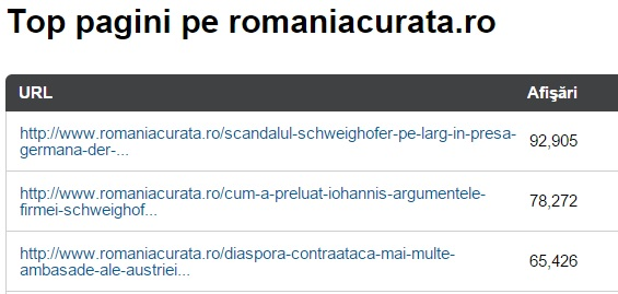 afisari top paduri romania curata