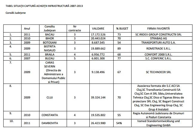 captura tabel 1