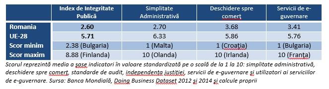 ipi tabel 3