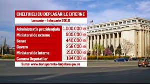Webinar XII: Instituțiile cele mai puțin transparente din România și Moldova