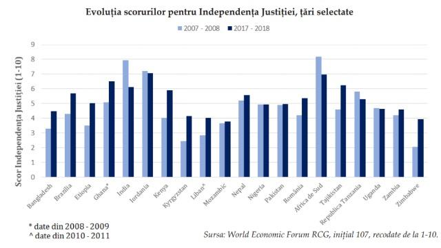 Cum a ajuns România pe podiumul condamnărilor la CEDO, după Rusia și Turcia?