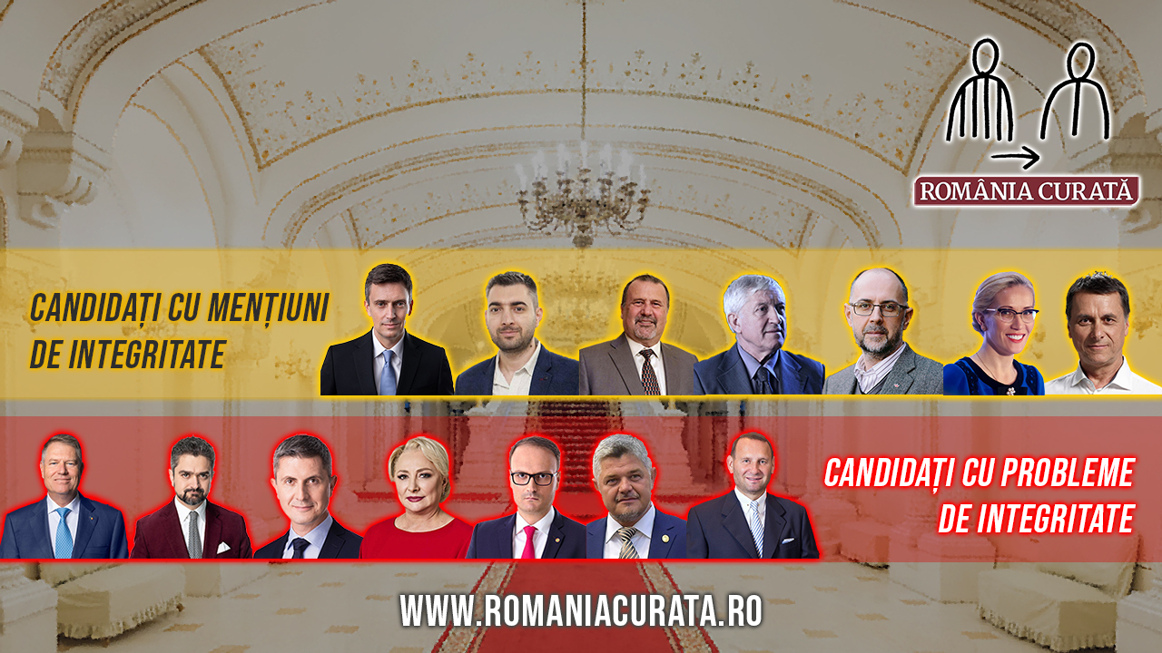 Analiza integrității candidaților la alegerile prezidențiale 2019
